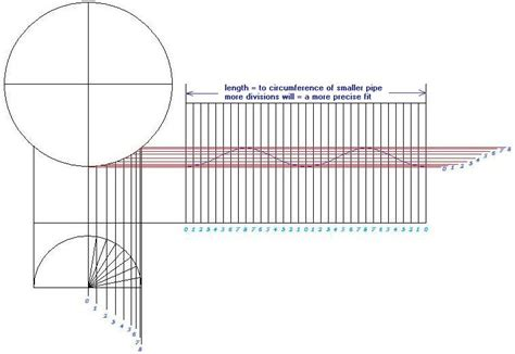 pipe templates pipe saddle templates images template design ideas