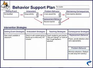 Differential Reinforcement Aba Behavior Plan Template Pics