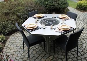 Bastelschrank Mit Tisch : grilltische aus edelstahl mit gravur in top qualit t ~ A.2002-acura-tl-radio.info Haus und Dekorationen