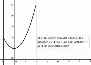 Integration Berechnen : rotationsk rper berechnen mittels integration mathe artikel ~ Themetempest.com Abrechnung