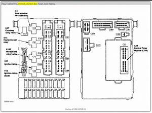 1991 Mercury Cougar Wiring Diagram
