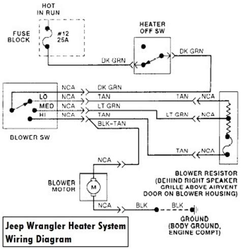 Coil Wiring For 97 Jeep by Jeep Wrangler Questions 1997 Jeep Heater Cargurus