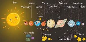 Cartoon Planets With Names
