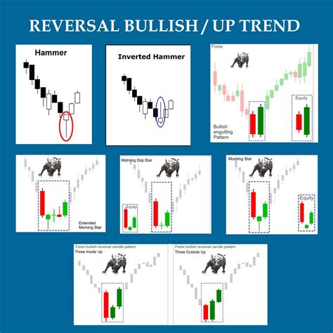 forex candlestick basics knowledge   trading easy