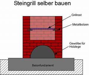 Grill Selber Bauen Stein : anleitung steingrill selber bauen ~ Sanjose-hotels-ca.com Haus und Dekorationen