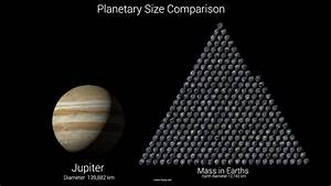 How Many Moons Does Jupiter Have - Pics about space
