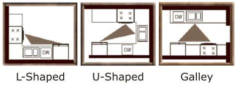 types  kitchen layouts arnica  creative kitchen