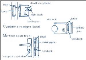 Locksmith Education  Guidance  And Reviews