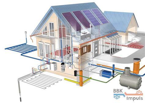 Тепловой насос для отопления дома что такое принцип работы виды