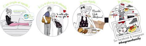 J Ai Testé Cuisiner Avec La Box Kitchen Le De Lorraine J 39 Ai Testé La Box The Green Family