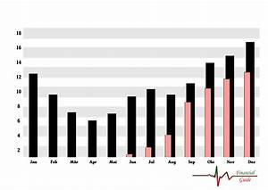 Schadenfreiheitsklassen Berechnen : r ckstufungstabelle r ckstufung der schadenfreiheitsklassen ~ Themetempest.com Abrechnung