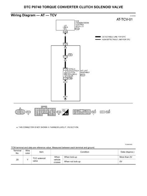 repair guides transmissiontransaxle