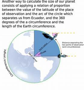 Another way to calculate the radius of the Earth - Stars ...
