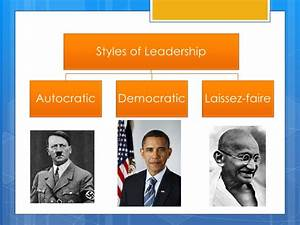 Image Gallery laissez faire leadership style examples
