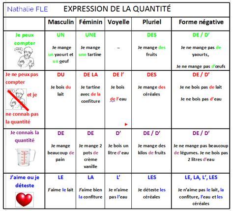 apprendre la cuisine apprenez le français avec plaisir grâce à la cuisine