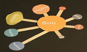 Solar System Model Project On Thermocol (page 2) - Pics ...
