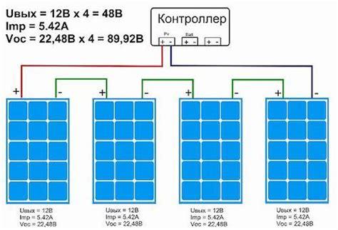 Методическое пососбие по расчету показателей эффективности энергосберегающих мероприятий.