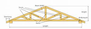 roof truss calculator With average price of roof trusses