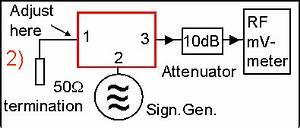 circulators for amateur radio vhf uhf shf applications With rf millivoltmeter