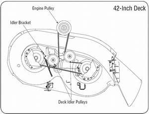 Pin Di Diagram Alimb For Us