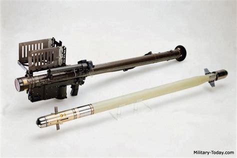 FIM-92 Stinger Man-Portable Air Defense Missile System ...