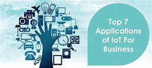 Top 7 Applications Of Iot  Internet Of Things  In Business