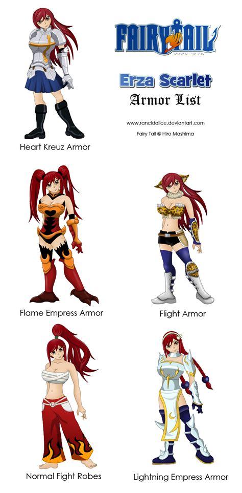 erza scarlet armor  rancidalice  deviantart