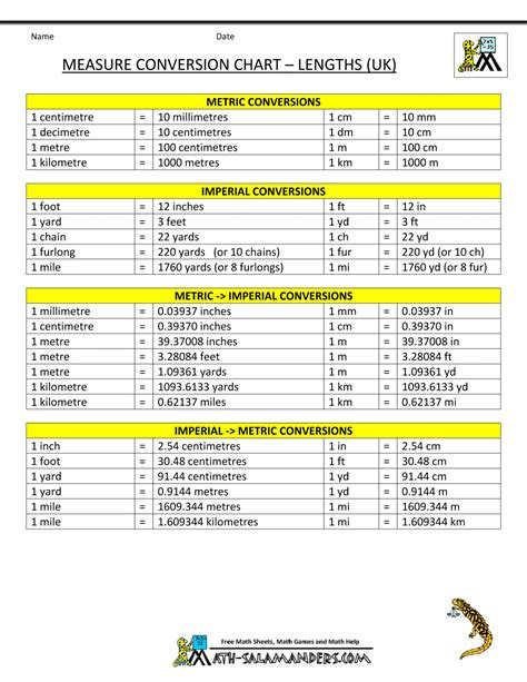 measurement chart length conversion calendar template 2016