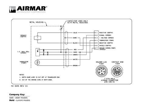 8 Pin Connector Wiring Diagram by Garmin 8 Pin Transducer Wiring Diagram