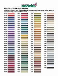 Thread Chart Adwear Specialties Inc