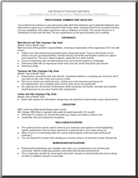 How To Write A Resume Uk by Creating An Effective Cv To Get That Businessprocess