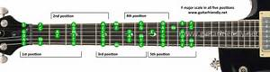 Pics Photos - Major Blues Scale Guitar Scale Patterns