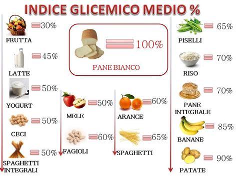 alimenti ad alto contenuto glicemico indice glicemico e alimenti cristalfarma