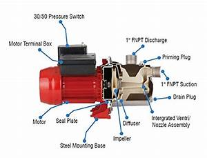 Wiring Diagram Shallow Well Jet Pump
