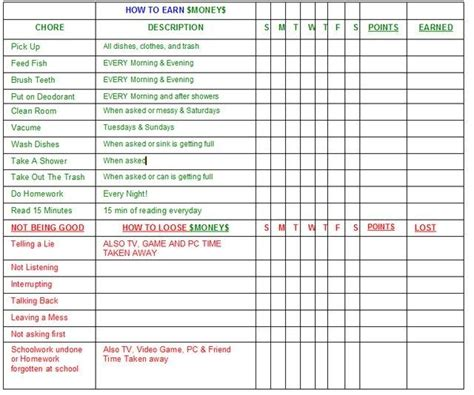 Household Chore Chart Template by Household Chores Chart For Adults Chore Chart Allowance