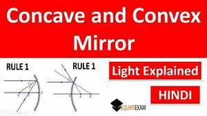 Concave Convex Mirror Image Formation And Ray Diagram