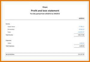 resume format pdf or doc downloads doc 676469 doc66005100 profit and loss templates 10 profit and loss bizdoska com