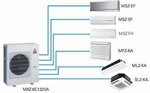 Multi Split Klima : mxz va d serisi inverter multi split klima sistemleri klima sistemleri mitsubishi electric ~ Frokenaadalensverden.com Haus und Dekorationen
