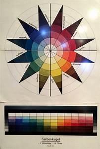 Alles Ist Designer : 12 bauhaus alles ist design exhibition forelements blog forelements ~ Orissabook.com Haus und Dekorationen