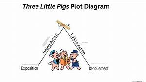 Three Little Pigs Plot Diagram By T D On Prezi Next