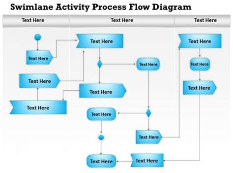 business consulting diagram swimlane activity process