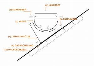 Dachabdeckung Für Schuppen : steigtritt komplett f r jede dachabdeckung 40cm lang verschiedene farben ebay ~ Orissabook.com Haus und Dekorationen