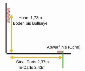 Bilder Aufhängen Höhe : dartscheibe richtig aufh ngen darts ratgeber ~ A.2002-acura-tl-radio.info Haus und Dekorationen