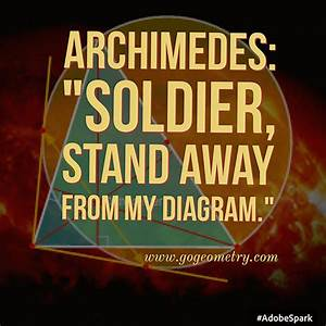 Archimedes  Math Quotes And Word Cloud