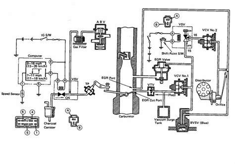1991 Club Car Wiring Diagram Ga by 77 Fj40 Federal 2f Desmog Ih8mud Forum