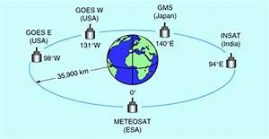 Geostationärer Satellit Höhe Berechnen : esa eduspace de hauptseite satelliten umlaufbahnen ~ Themetempest.com Abrechnung