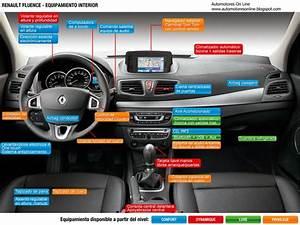 Renault Fluence  Ficha De Producto   2011