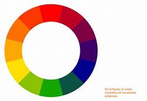 La rueda de colores La Tipografia