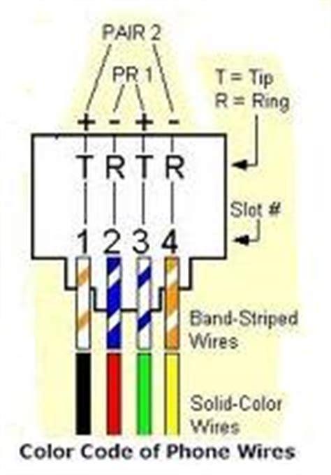 Dsl Wiring Order by Digitone Call Blocker Plus Faq