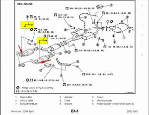 2000 Infiniti Qx4 Fuse Box Diagram